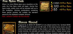 Greedy Goblins freespins