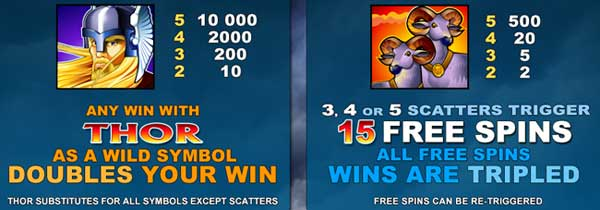 Thor free spins