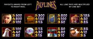 True illusions paylines