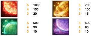 Big Bang vinstsymboler