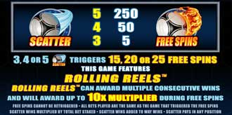 Football Star freespins
