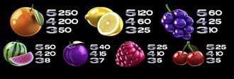 Fruit Zen vinsttabell