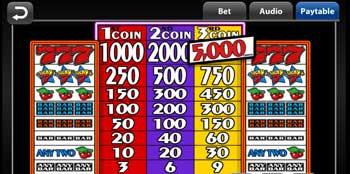 Lucky 7 vinsttabell