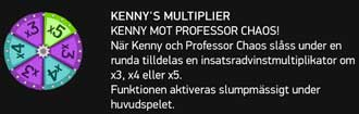 Kennys Multiplier