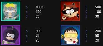 South Park Reel Chaos vinstsymboler