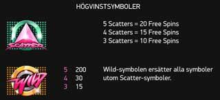 Högvinstsymboler på Neon Staxx