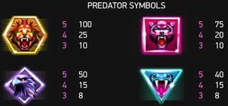 Predator symboler