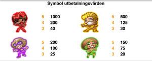 Vinstsymboler