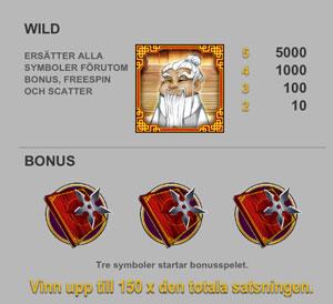 Ninja Fruits wild och bonus